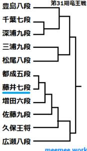 第31期竜王戦決勝トーナメント表