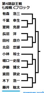 第四紀叡王戦七段予選Cブロックトーナメント表2018