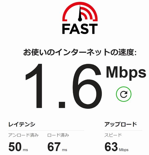 fast.comでの回線速度測定の結果